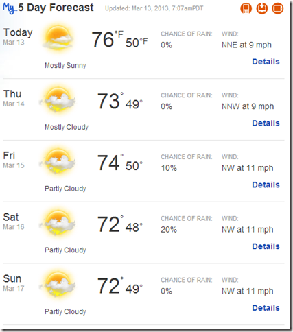5 Day Weather Forecast for Mountain View   weather.com